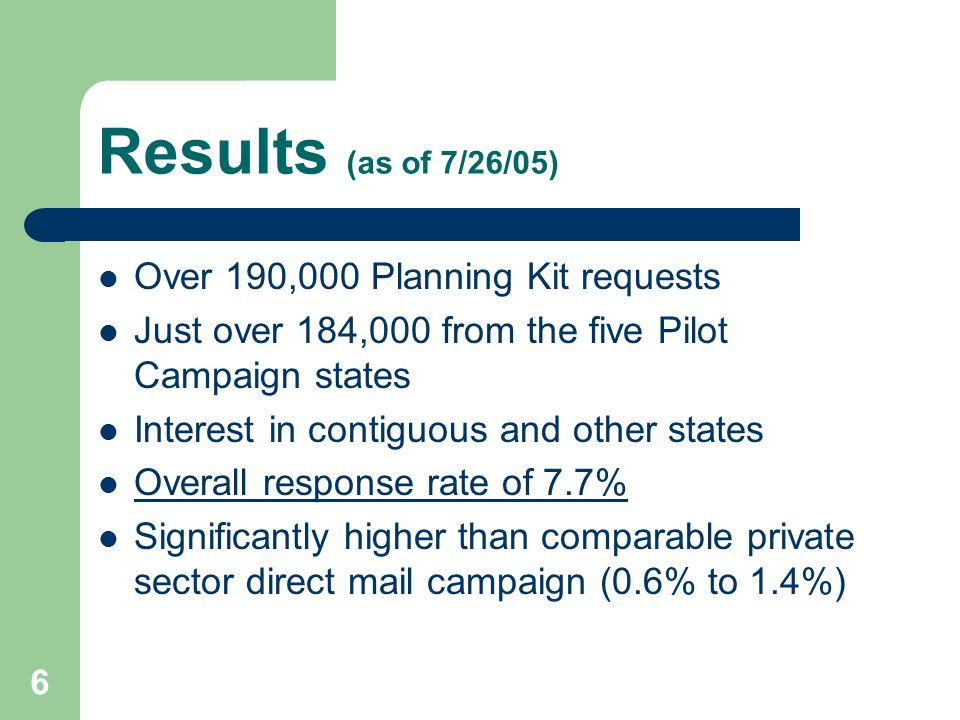 6 Results (as of 7/26/05) Over 190,000 Planning Kit requests Just over 184,000 from the five Pilot Campaign states Interest in contiguous and other states Overall response rate of 7.7% Significantly higher than comparable private sector direct mail campaign (0.6% to 1.4%)