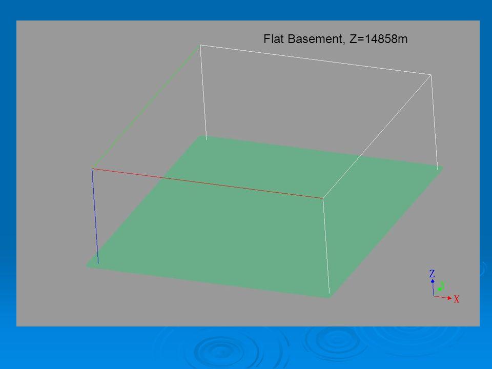 Flat Basement, Z=14858m