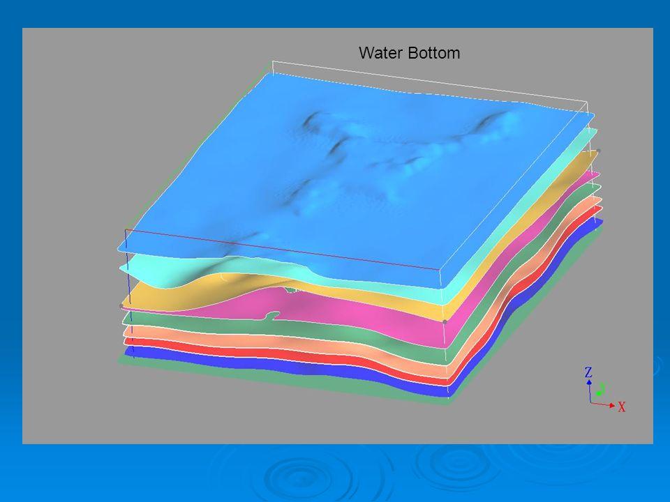 Water Bottom