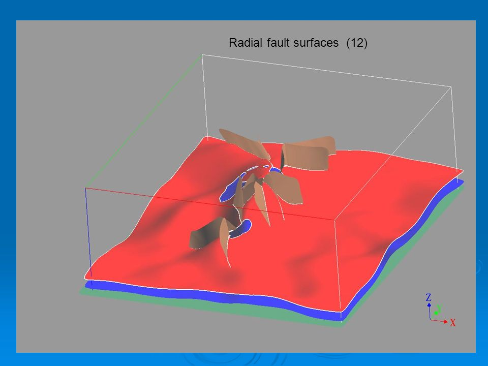 Radial fault surfaces (12)