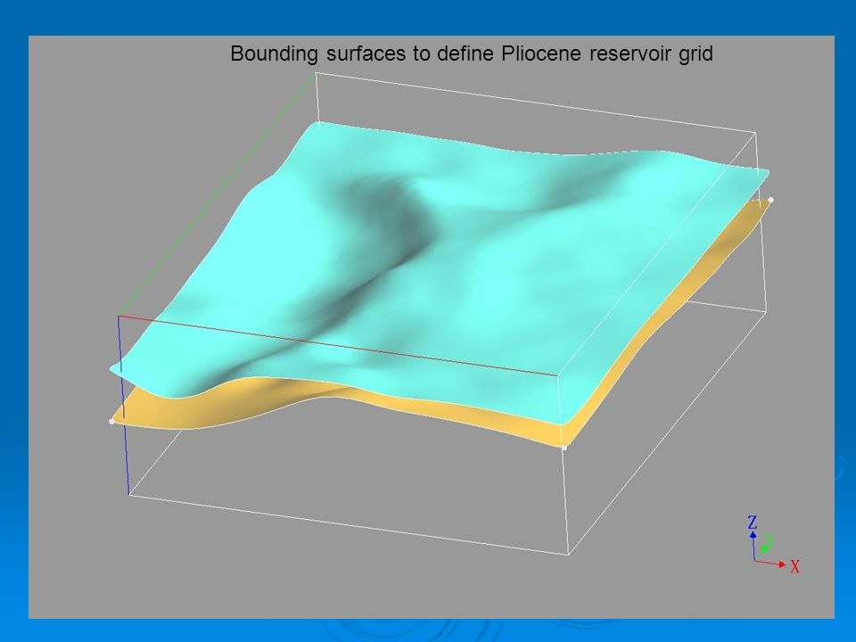 Bounding surfaces to define Pliocene reservoir grid