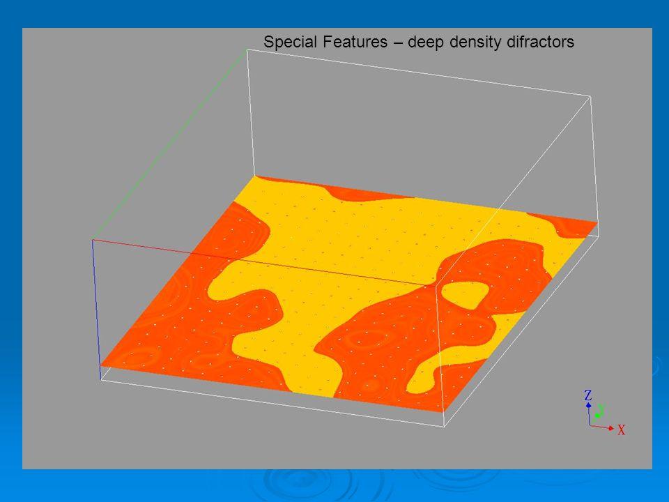 Special Features – deep density difractors