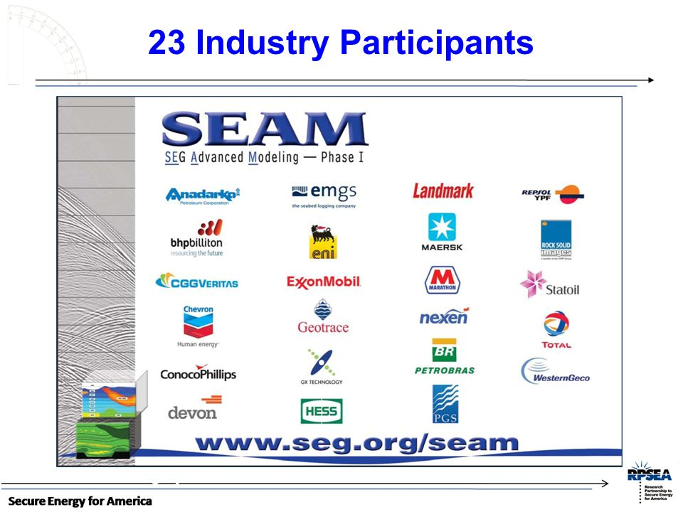 23 Industry Participants ~ 11 km long by ~3 km wide