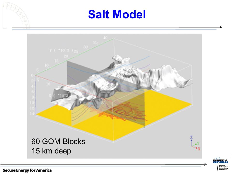 Salt Model 60 GOM Blocks 15 km deep