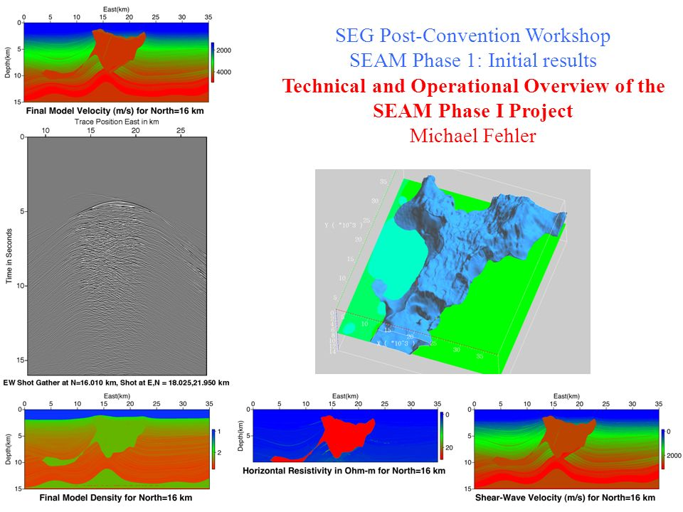 SEG Post-Convention Workshop SEAM Phase 1: Initial results Technical and Operational Overview of the SEAM Phase I Project Michael Fehler