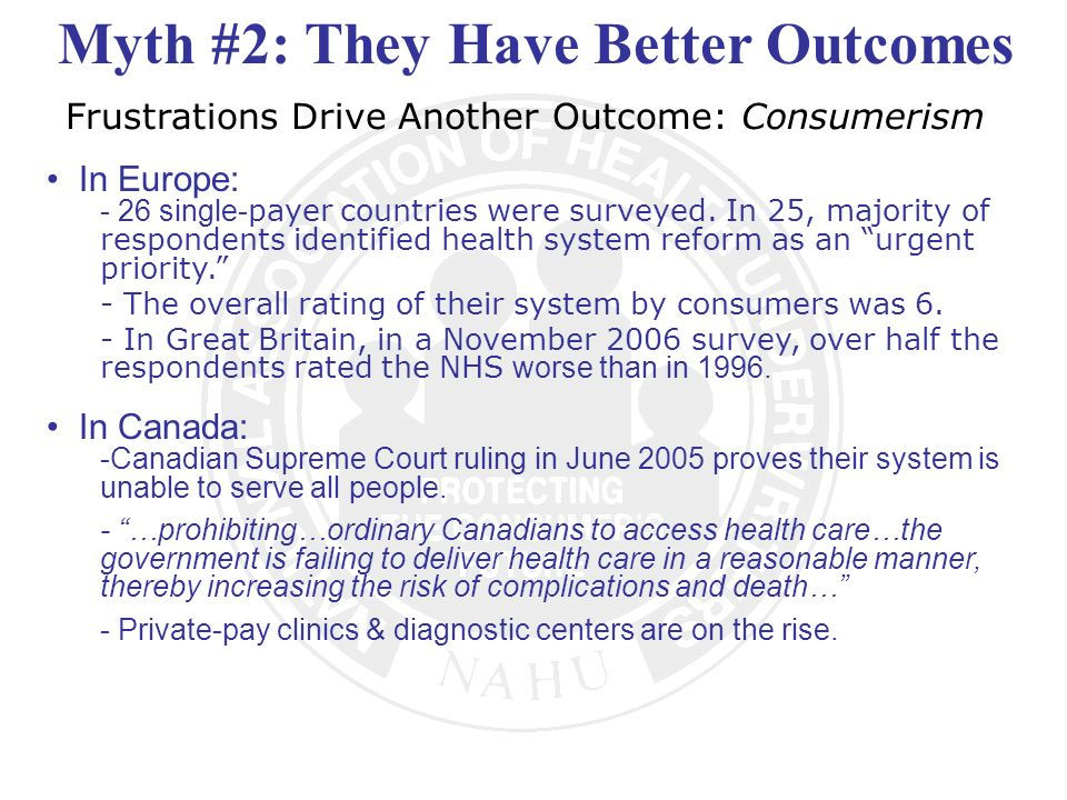 Myth #2: They Have Better Outcomes Frustrations Drive Another Outcome: Consumerism In Europe: - 26 single- payer countries were surveyed.