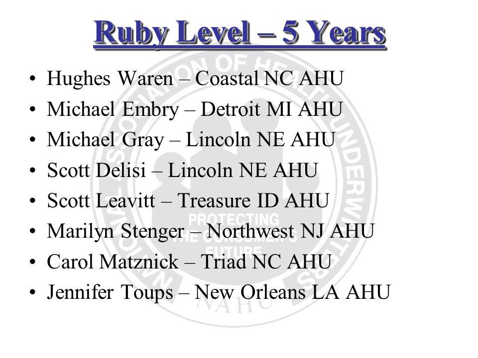 Ruby Level – 5 Years Hughes Waren – Coastal NC AHU Michael Embry – Detroit MI AHU Michael Gray – Lincoln NE AHU Scott Delisi – Lincoln NE AHU Scott Le