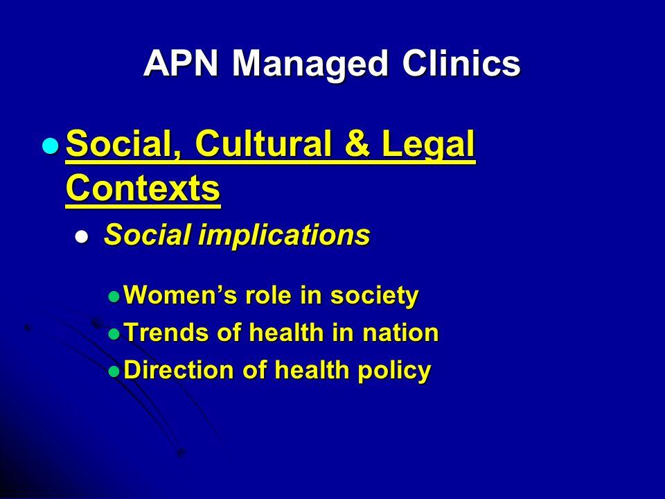 APN Managed Clinics Social, Cultural & Legal Contexts Social, Cultural & Legal Contexts Social implications Social implications Womens role in society