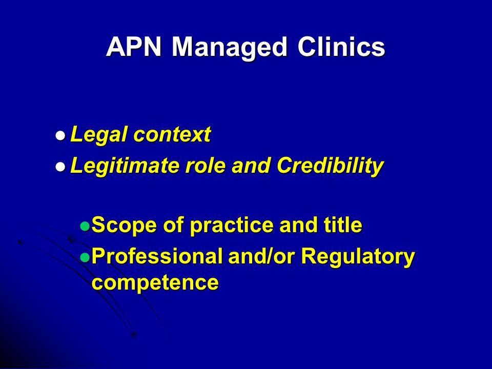 APN Managed Clinics Legal context Legal context Legitimate role and Credibility Legitimate role and Credibility Scope of practice and title Scope of practice and title Professional and/or Regulatory competence Professional and/or Regulatory competence