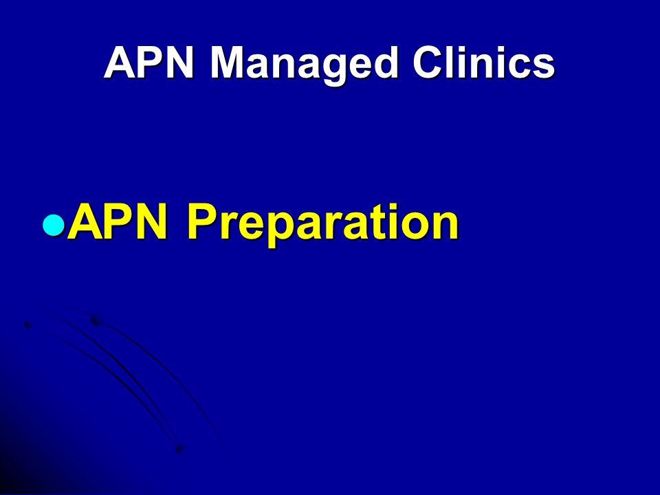 APN Managed Clinics APN Preparation APN Preparation