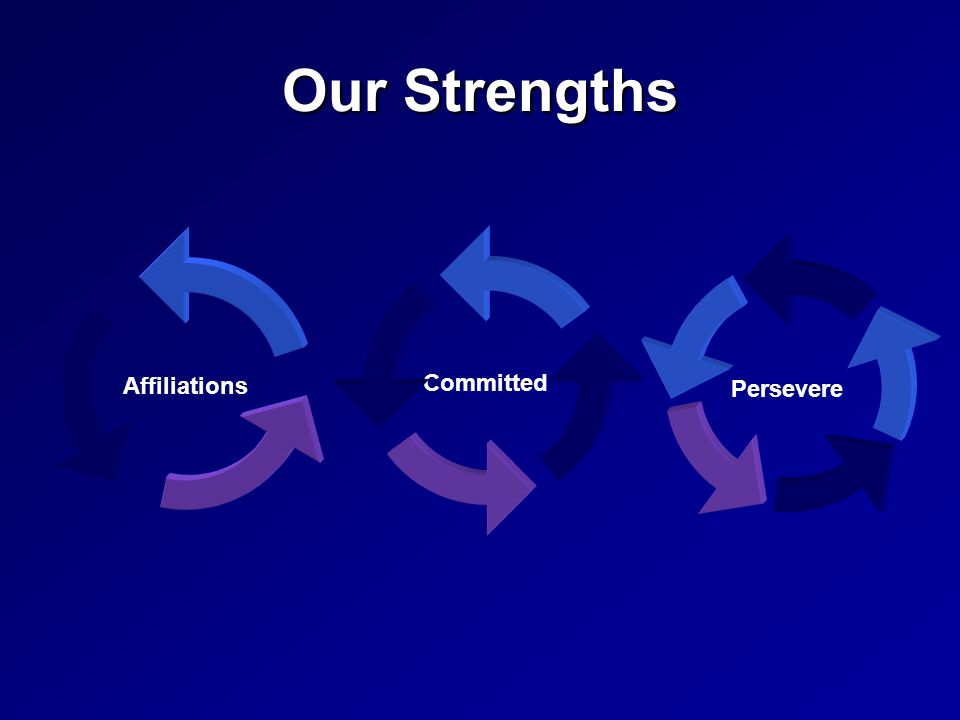 Our Strengths Committed Persevere Affiliations