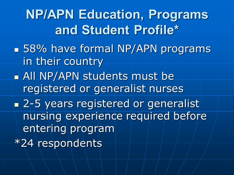 NP/APN Education, Programs and Student Profile* 58% have formal NP/APN programs in their country 58% have formal NP/APN programs in their country All