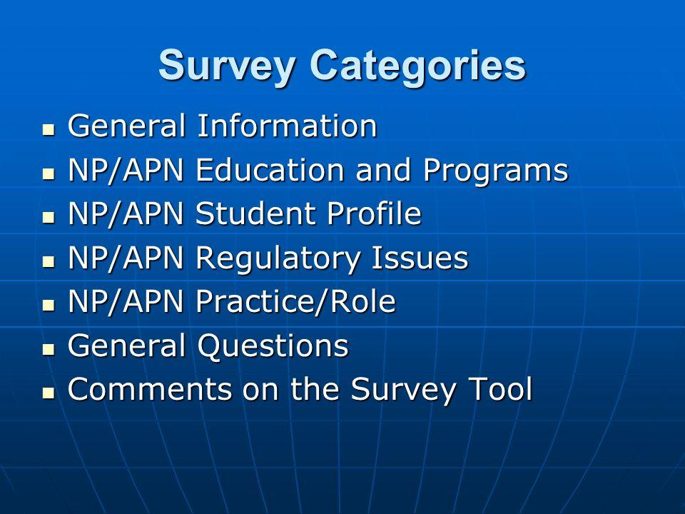 Survey Categories General Information General Information NP/APN Education and Programs NP/APN Education and Programs NP/APN Student Profile NP/APN St