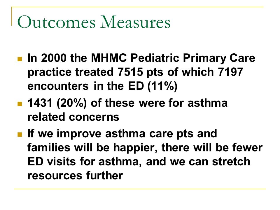 Outcomes Measures In 2000 the MHMC Pediatric Primary Care practice treated 7515 pts of which 7197 encounters in the ED (11%) 1431 (20%) of these were for asthma related concerns If we improve asthma care pts and families will be happier, there will be fewer ED visits for asthma, and we can stretch resources further
