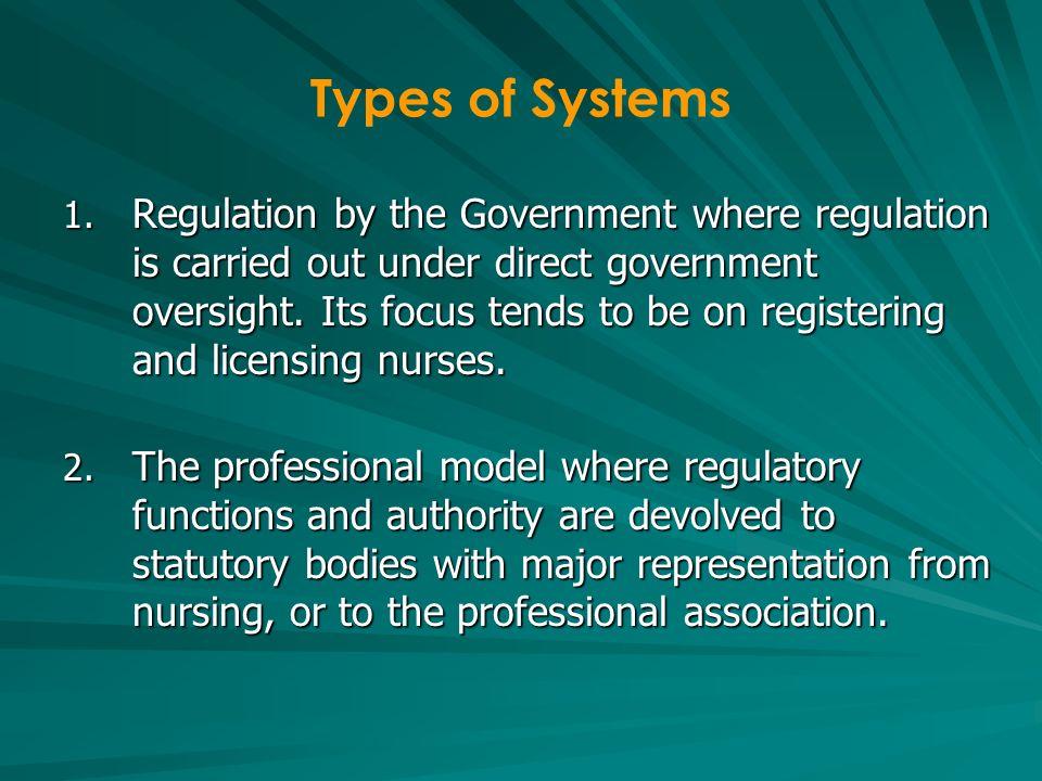 Advanced Nursing Practice Regulation