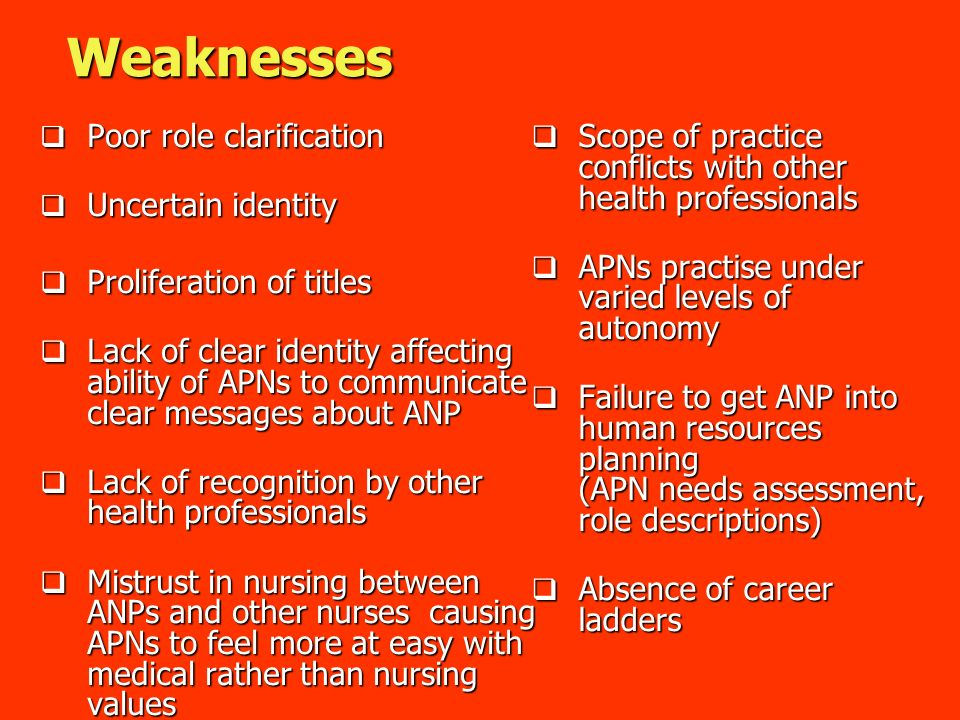 Weaknesses Scope of practice conflicts with other health professionals APNs practise under varied levels of autonomy Failure to get ANP into human res