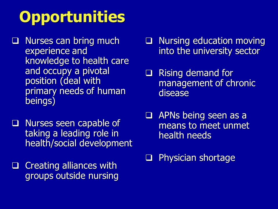 Opportunities Nursing education moving into the university sector Rising demand for management of chronic disease APNs being seen as a means to meet u