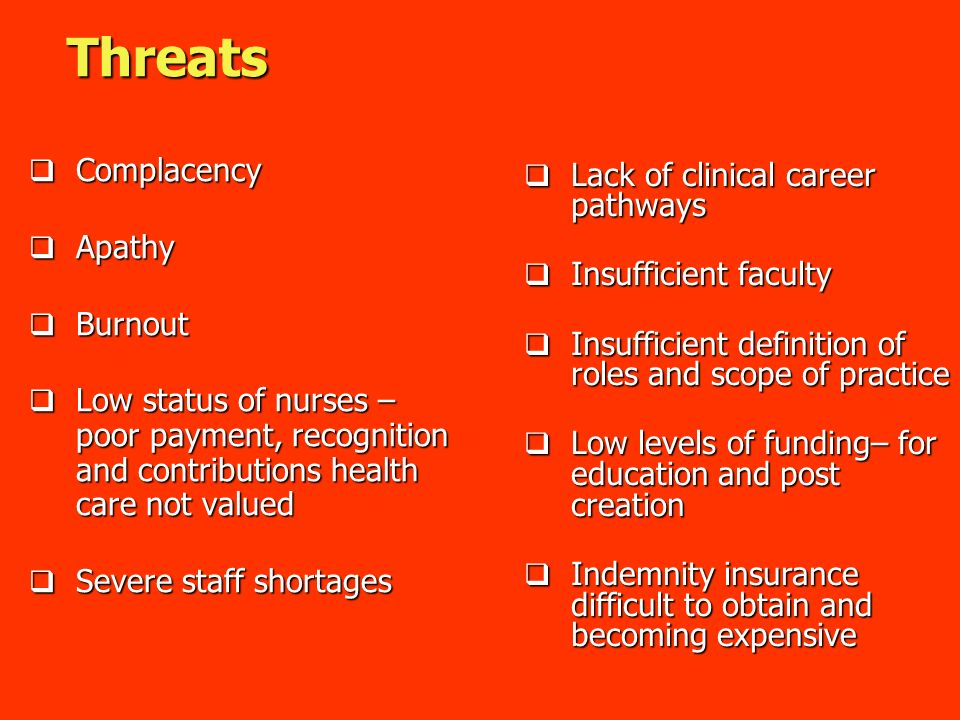 Threats Complacency Complacency Apathy Apathy Burnout Burnout Low status of nurses – poor payment, recognition and contributions health care not valued Low status of nurses – poor payment, recognition and contributions health care not valued Severe staff shortages Severe staff shortages Lack of clinical career pathways Lack of clinical career pathways Insufficient faculty Insufficient faculty Insufficient definition of roles and scope of practice Insufficient definition of roles and scope of practice Low levels of funding– for education and post creation Low levels of funding– for education and post creation Indemnity insurance difficult to obtain and becoming expensive Indemnity insurance difficult to obtain and becoming expensive
