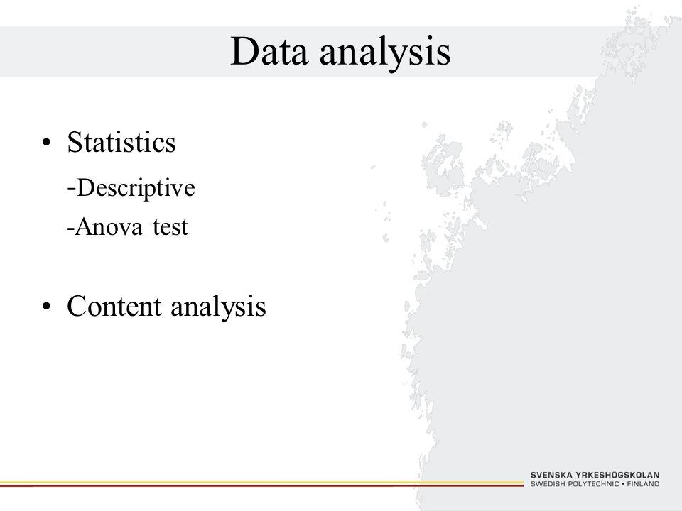 Data analysis Statistics - Descriptive -Anova test Content analysis