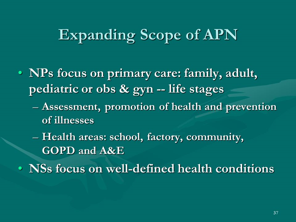 37 Expanding Scope of APN NPs focus on primary care: family, adult, pediatric or obs & gyn -- life stagesNPs focus on primary care: family, adult, pediatric or obs & gyn -- life stages –Assessment, promotion of health and prevention of illnesses –Health areas: school, factory, community, GOPD and A&E NSs focus on well-defined health conditionsNSs focus on well-defined health conditions
