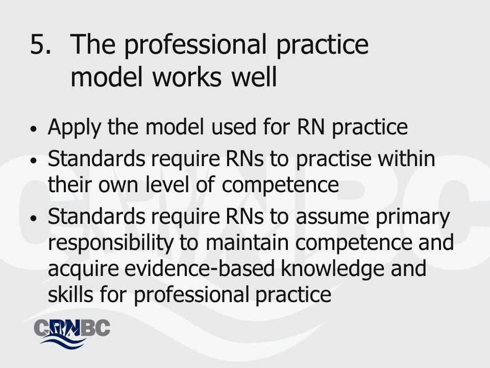 5.The professional practice model works well Apply the model used for RN practice Standards require RNs to practise within their own level of competence Standards require RNs to assume primary responsibility to maintain competence and acquire evidence-based knowledge and skills for professional practice