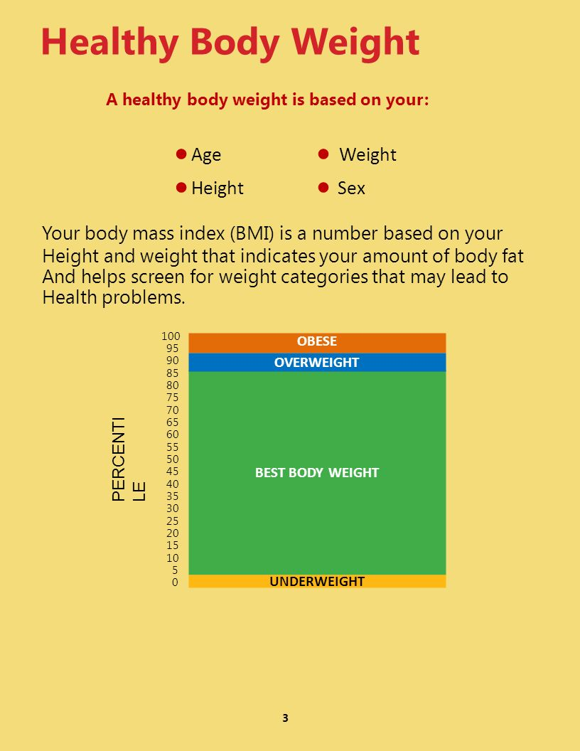 A healthy body weight is based on your: Healthy Body Weight Age Height Weight Sex 3 Your body mass index (BMI) is a number based on your Height and weight that indicates your amount of body fat And helps screen for weight categories that may lead to Health problems.
