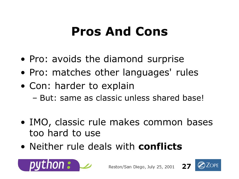 Reston/San Diego, July 25, 2001 27 Pros And Cons Pro: avoids the diamond surprise Pro: matches other languages rules Con: harder to explain –But: same as classic unless shared base.