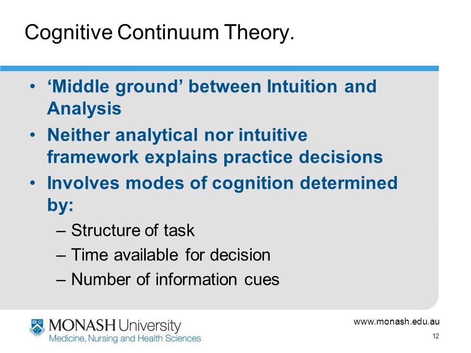 www.monash.edu.au 12 Cognitive Continuum Theory.