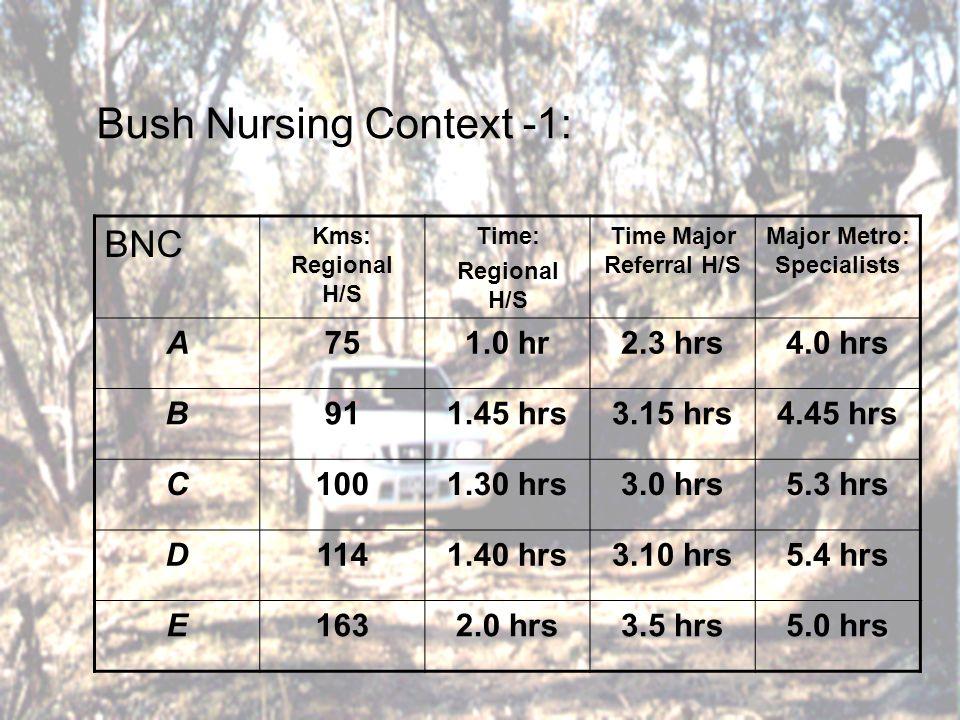 www.monash.edu.au 7 Bush Nursing Context: BNC Kms: Regional H/S Time: Regional H/S Time Major Referral H/S Major Metro: Specialists A751.0 hr2.3 hrs4.0 hrs B911.45 hrs3.15 hrs4.45 hrs C1001.30 hrs3.0 hrs5.3 hrs D1141.40 hrs3.10 hrs5.4 hrs E1632.0 hrs3.5 hrs5.0 hrs Bush Nursing Context -1: