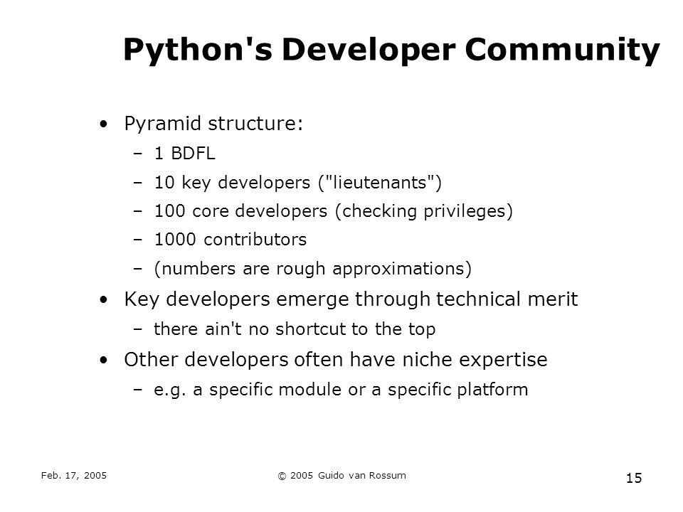 Feb. 17, 2005© 2005 Guido van Rossum 15 Python's Developer Community Pyramid structure: –1 BDFL –10 key developers (