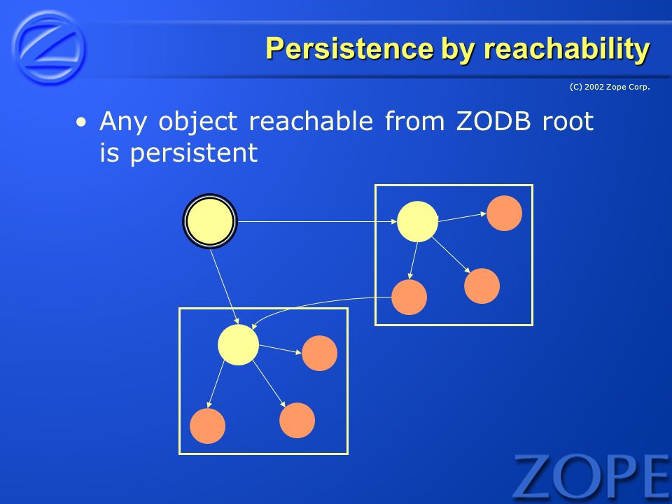 (C) 2002 Zope Corp. Persistence by reachability Any object reachable from ZODB root is persistent