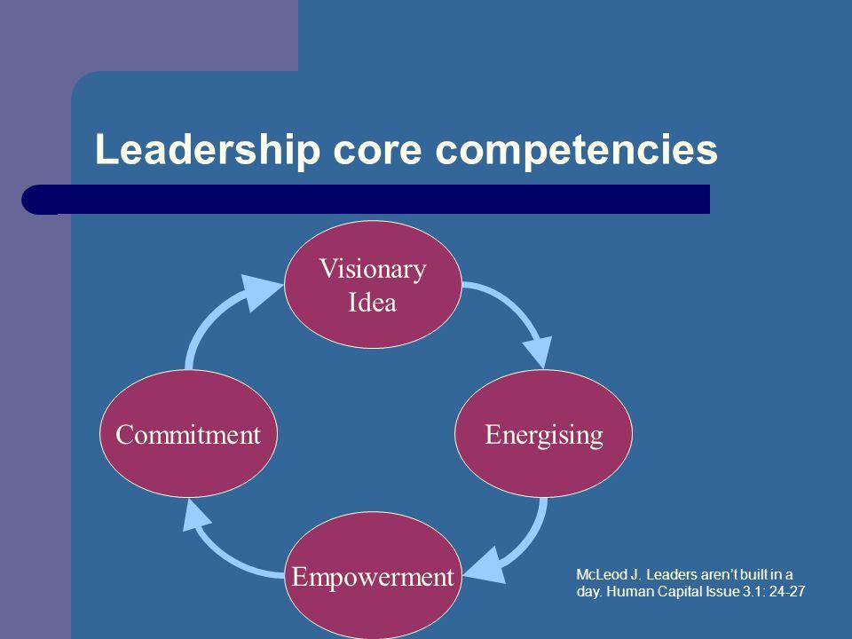 Leadership core competencies Visionary Idea Commitment Energising Empowerment McLeod J.