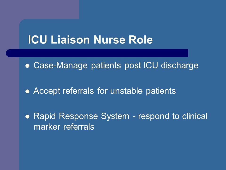 ICU Liaison Nurse Role Case-Manage patients post ICU discharge Accept referrals for unstable patients Rapid Response System - respond to clinical mark