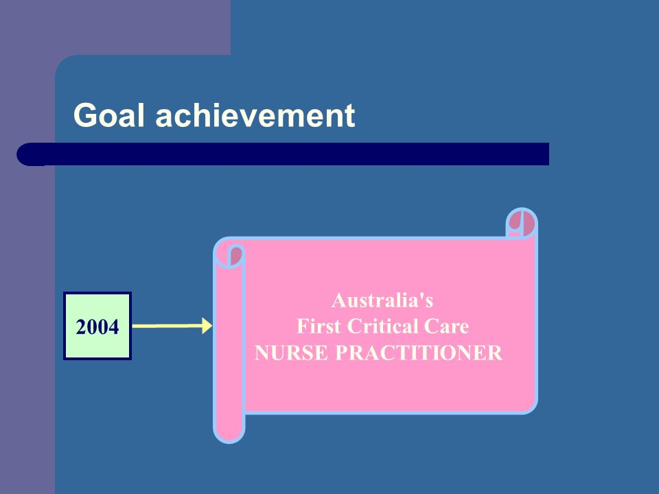 Goal achievement 2004 Australia's First Critical Care NURSE PRACTITIONER