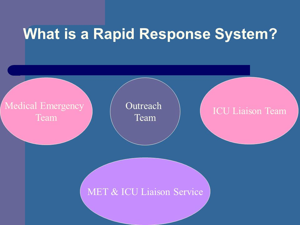 What is a Rapid Response System.