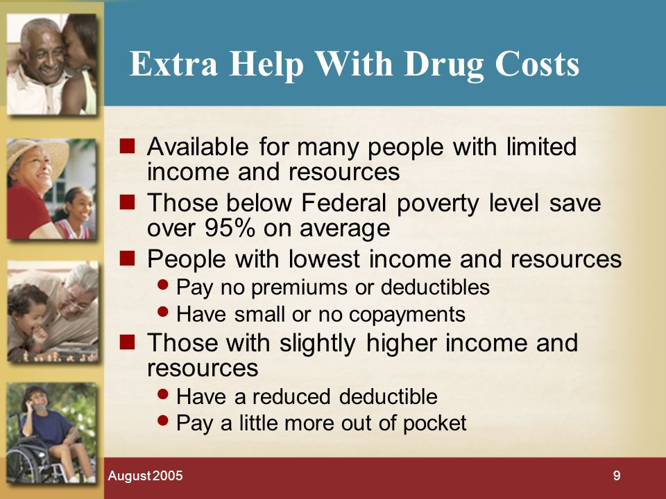 August Extra Help With Drug Costs Available for many people with limited income and resources Those below Federal poverty level save over 95% on average People with lowest income and resources Pay no premiums or deductibles Have small or no copayments Those with slightly higher income and resources Have a reduced deductible Pay a little more out of pocket