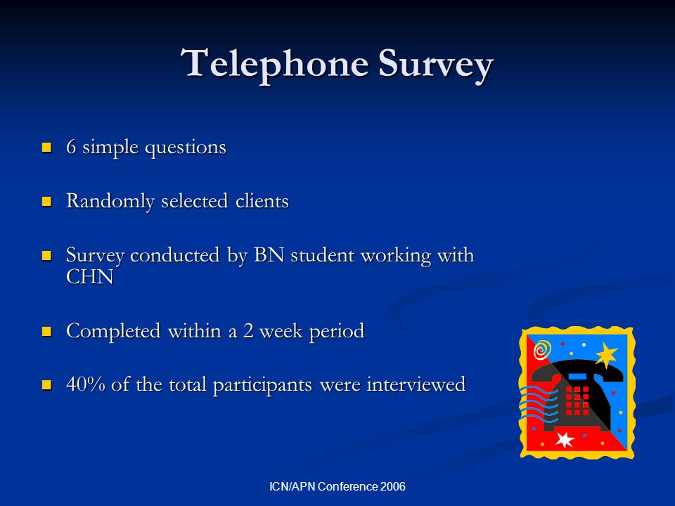ICN/APN Conference 2006 Telephone Survey 6 simple questions 6 simple questions Randomly selected clients Randomly selected clients Survey conducted by BN student working with CHN Survey conducted by BN student working with CHN Completed within a 2 week period Completed within a 2 week period 40% of the total participants were interviewed 40% of the total participants were interviewed