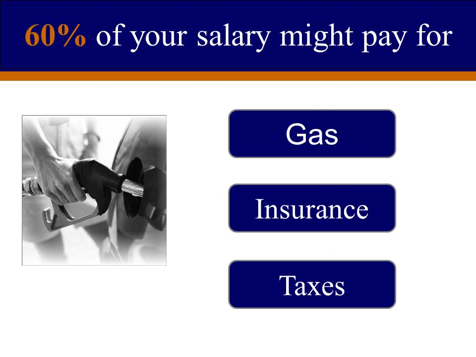 For Producer Education and Training Purposes Only Gas Insurance 60% of your salary might pay for Taxes