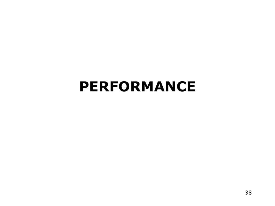 38 PERFORMANCE