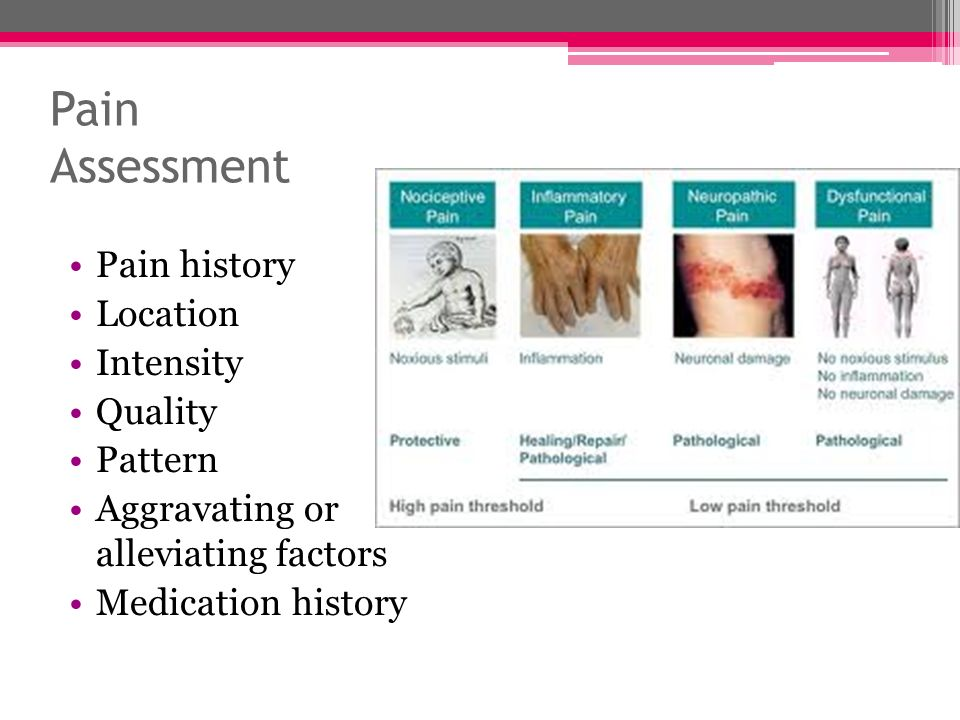 Pain Assessment Pain history Location Intensity Quality Pattern Aggravating or alleviating factors Medication history