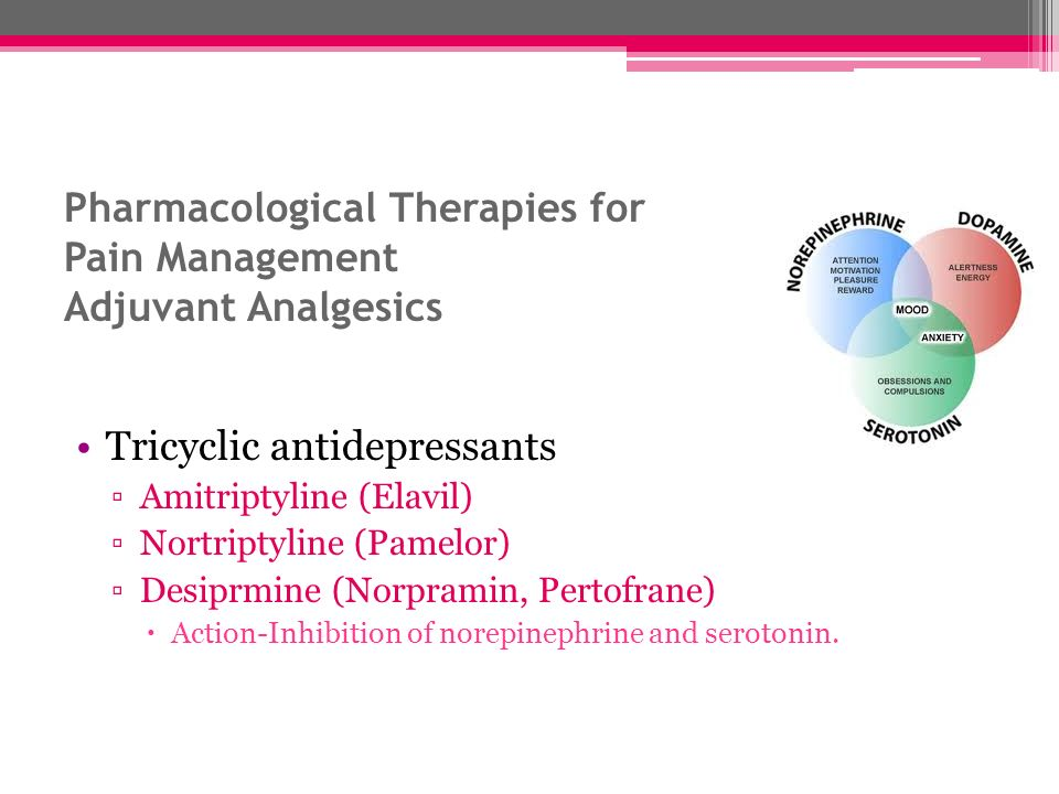 Pharmacological Therapies for Pain Management Adjuvant Analgesics Tricyclic antidepressants Amitriptyline (Elavil) Nortriptyline (Pamelor) Desiprmine