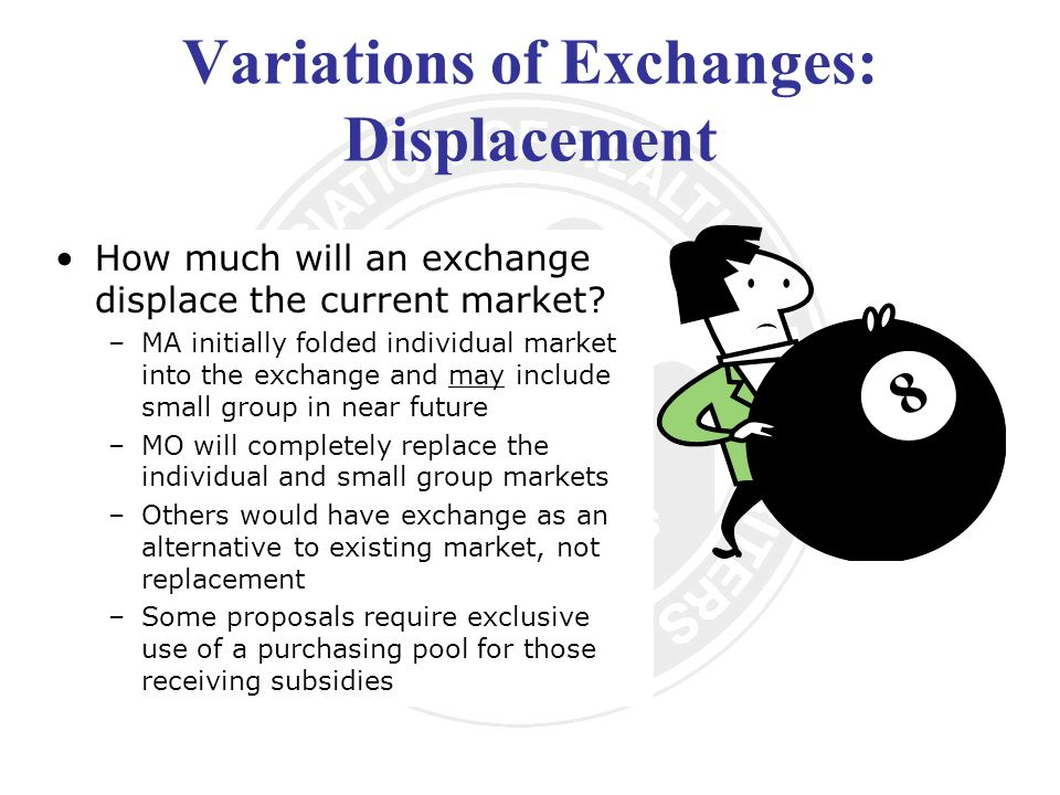 Variations of Exchanges: Displacement How much will an exchange displace the current market.