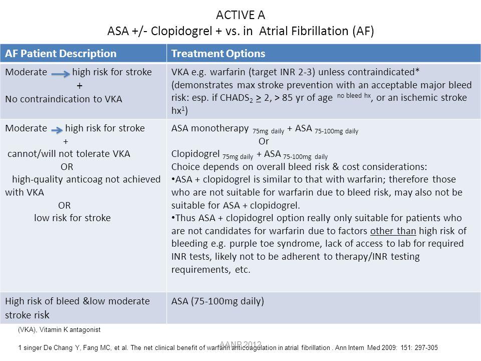ACTIVE A ASA +/- Clopidogrel + vs.