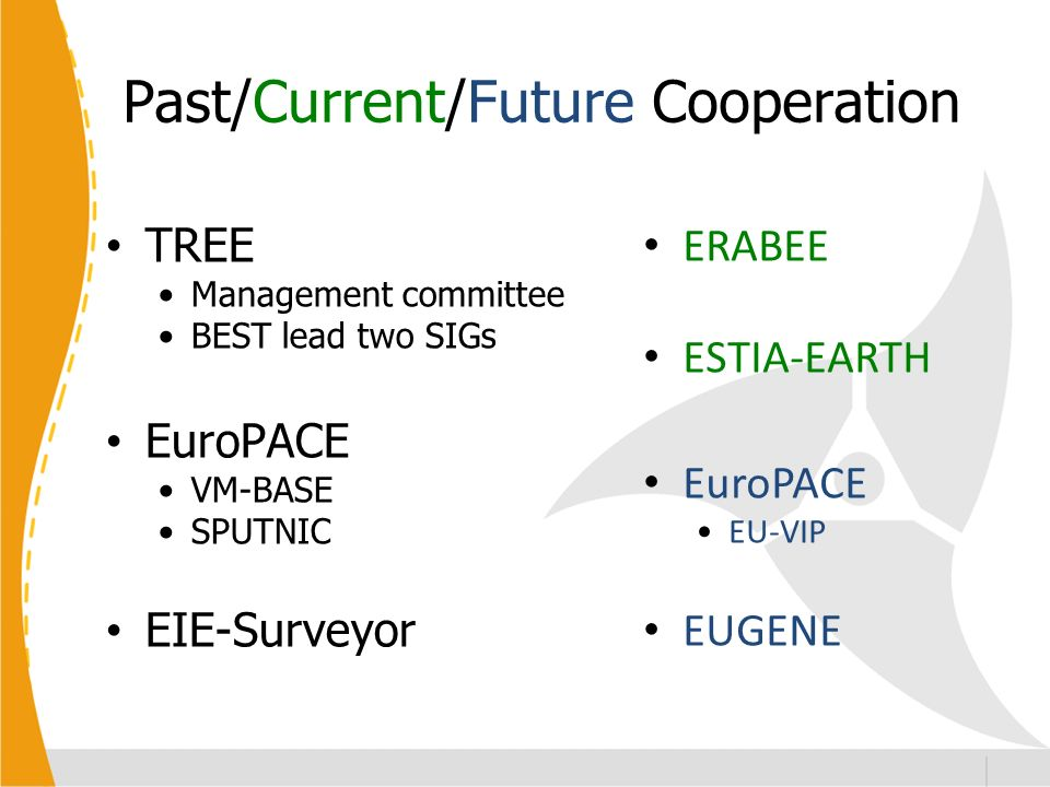 Past/Current/Future Cooperation TREE Management committee BEST lead two SIGs EuroPACE VM-BASE SPUTNIC EIE-Surveyor ERABEE ESTIA-EARTH EuroPACE EU-VIP