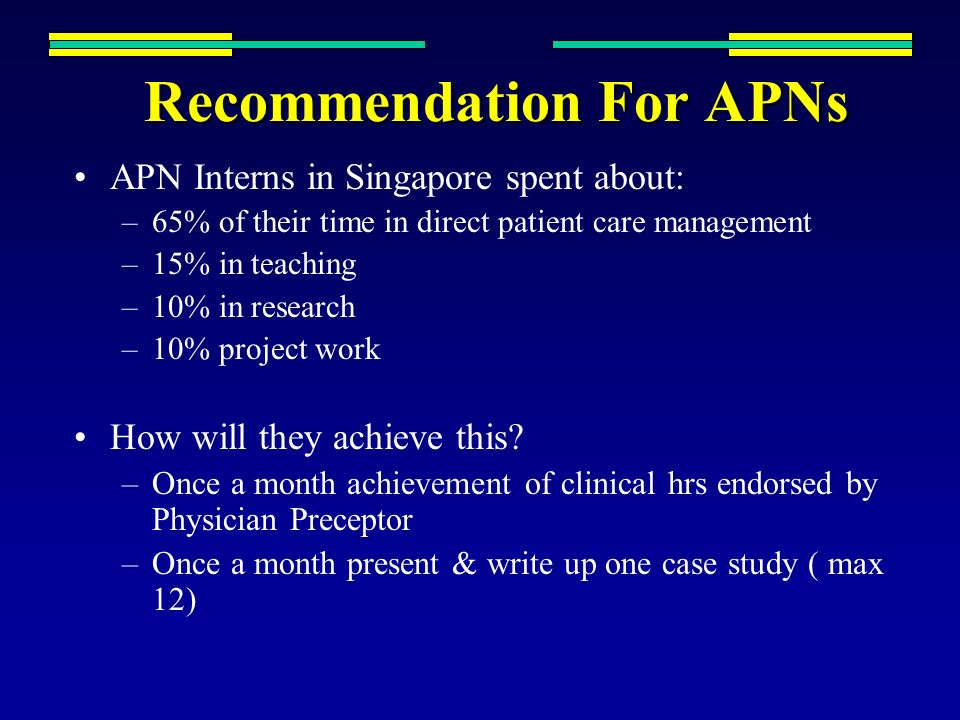 Recommendation For APNs APN Interns in Singapore spent about: –65% of their time in direct patient care management –15% in teaching –10% in research –
