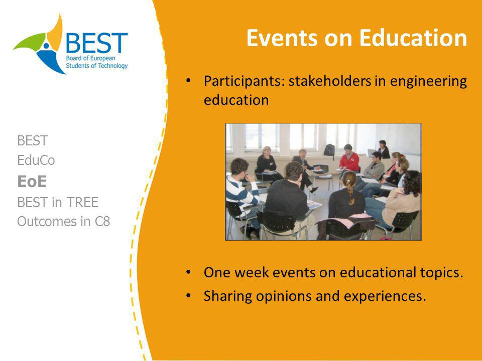 Events on Education Participants: stakeholders in engineering education One week events on educational topics.