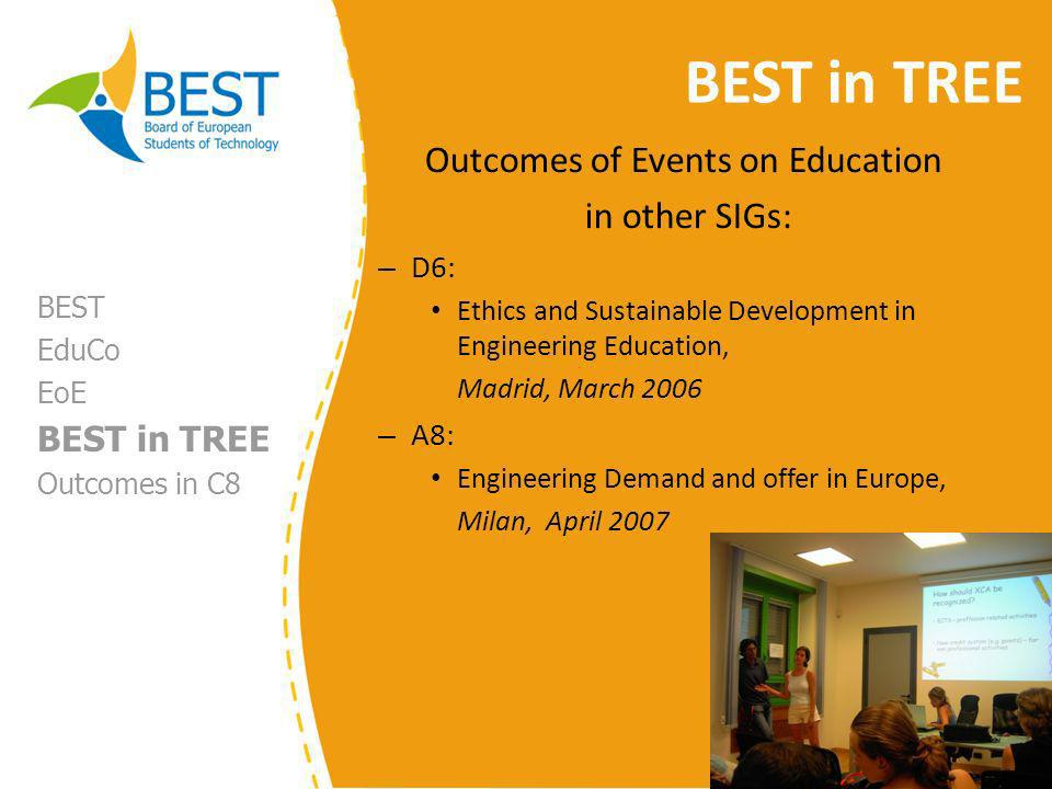 BEST in TREE Outcomes of Events on Education in other SIGs: – D6: Ethics and Sustainable Development in Engineering Education, Madrid, March 2006 – A8: Engineering Demand and offer in Europe, Milan, April 2007 BEST EduCo EoE BEST in TREE Outcomes in C8