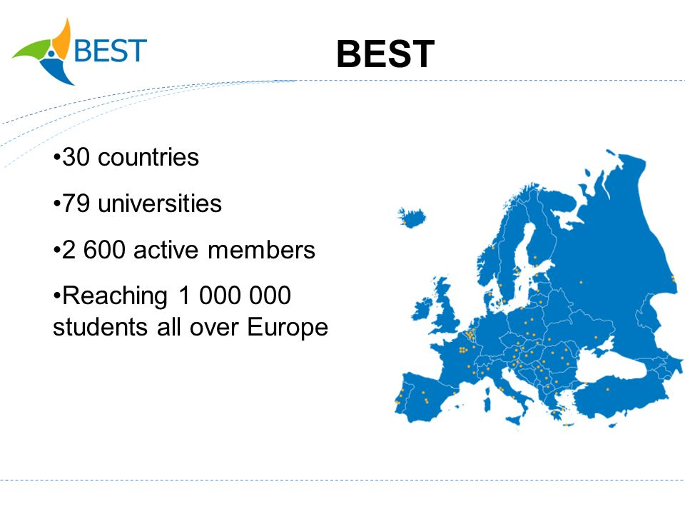 BEST 30 countries 79 universities 2 600 active members Reaching 1 000 000 students all over Europe