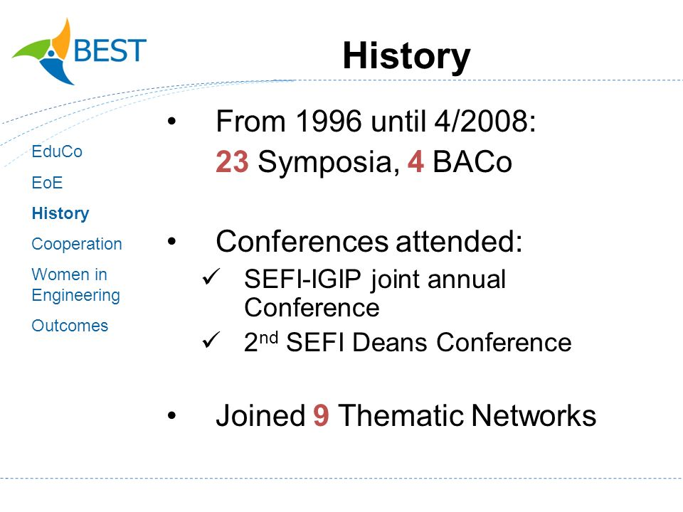History From 1996 until 4/2008: 23 Symposia, 4 BACo Conferences attended: SEFI-IGIP joint annual Conference 2 nd SEFI Deans Conference Joined 9 Thematic Networks EduCo EoE History Cooperation Women in Engineering Outcomes