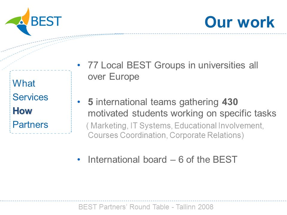 Our work 77 Local BEST Groups in universities all over Europe 5 international teams gathering 430 motivated students working on specific tasks ( Marke